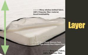 NOFFA 8-inch Memory Foam Bed Mattress Layers