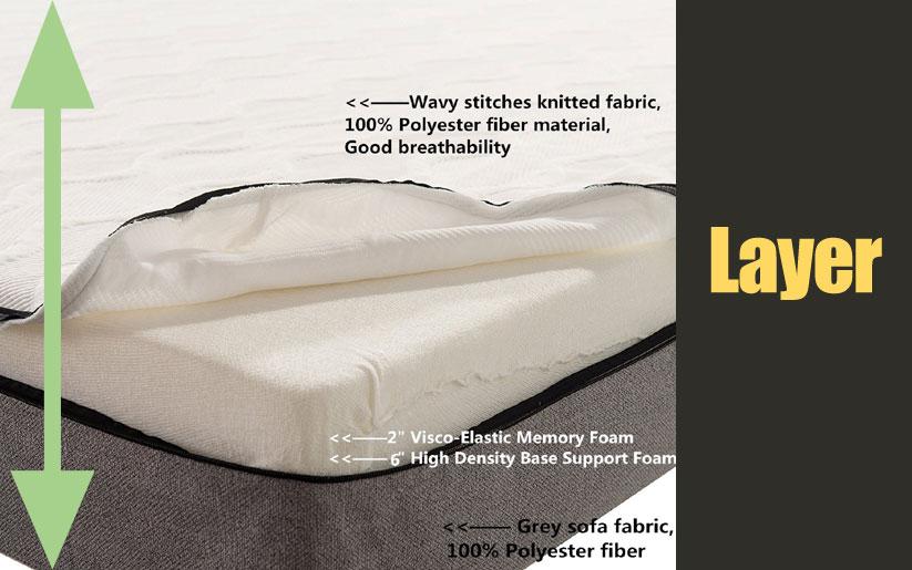 NOFFA 8-inch mattress layers