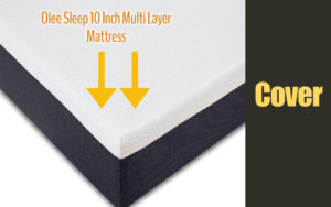Olee Sleep 10 Inch EOS Multi Layer Gel Infused Memory Foam Mattress Cover