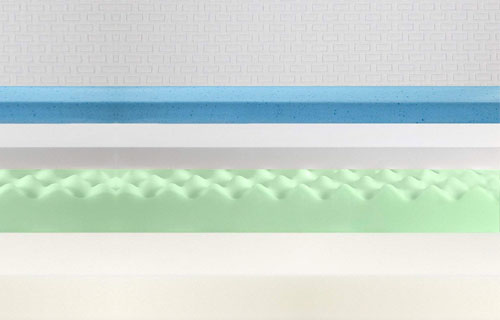 Olee Sleep 10 Inch EOS Multi Layer Gel Infused Memory Foam Mattress Layers