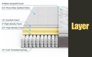Zinus 12 Inch Performance Plus Extra Firm Spring Mattress Layer