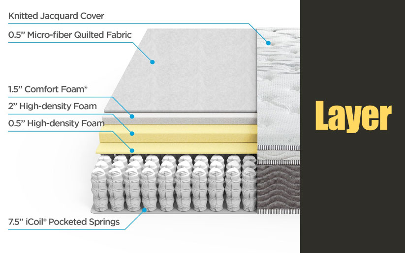 Layer of Zinus 12 Inch Performance Plus Extra Firm Spring mattress