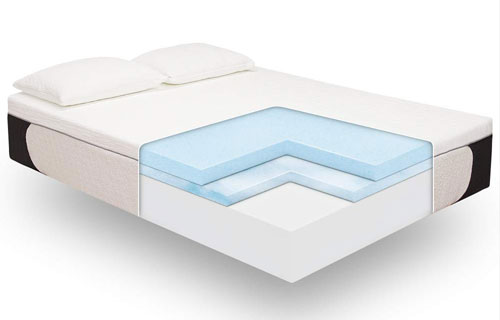 Layers of Classic Brands Cool Gel Mattress