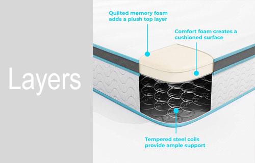 """Layers of Linenspa 8"""" Hybrid Mattress"""