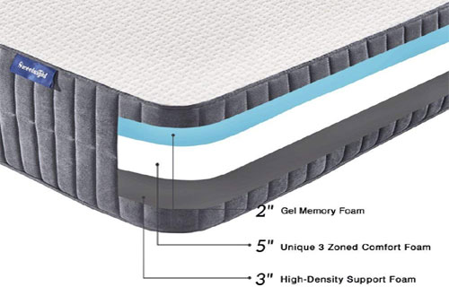 Sweetnight 10 Inch Gel Memory Foam Mattress Layers
