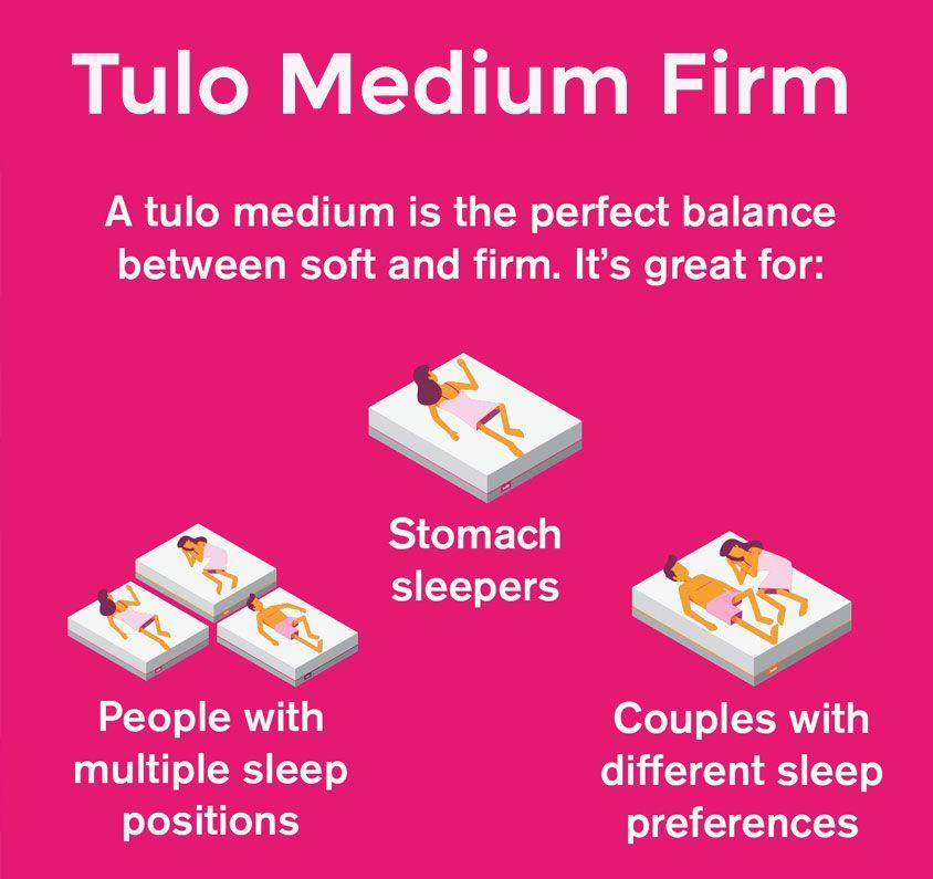 Tulo Mattress Firmness